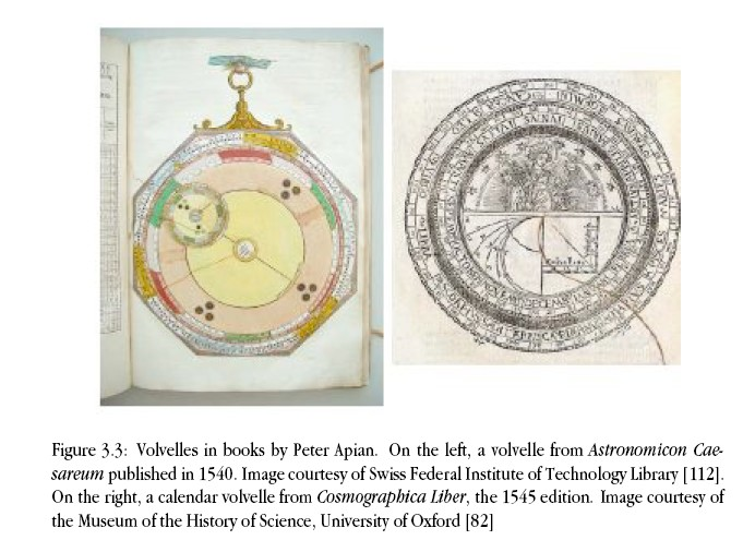 Moveable books for children gamesbaseball throughout the centuries volvelles have been used for such diverse purposes as teaching anatomy making astronomical predictions creating secret code fandeluxe Gallery